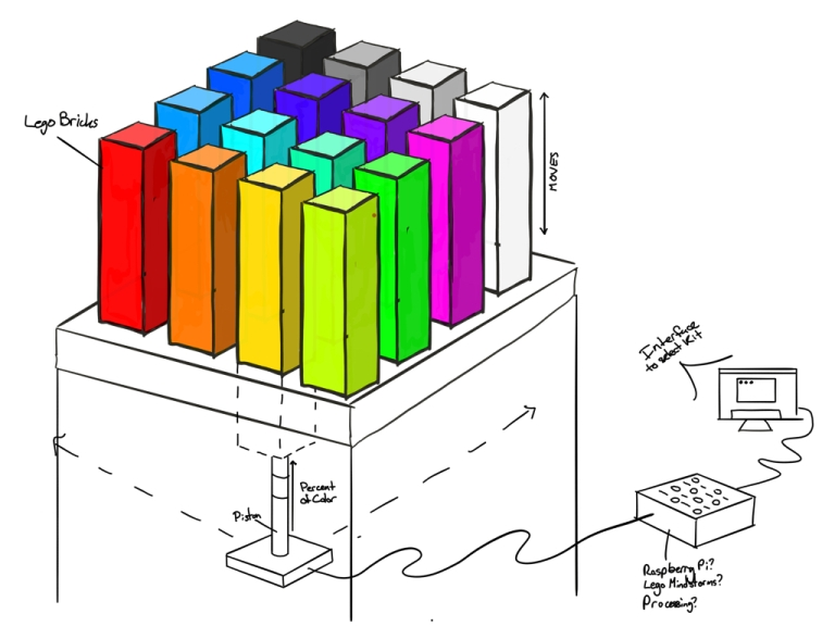 Physical Lego Visualization Sketch